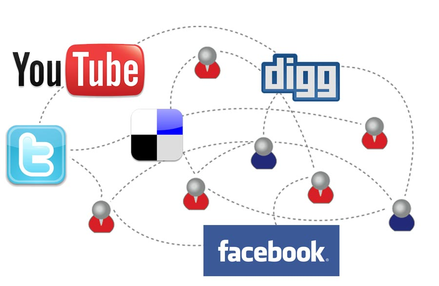 Pyme's y Redes Sociales