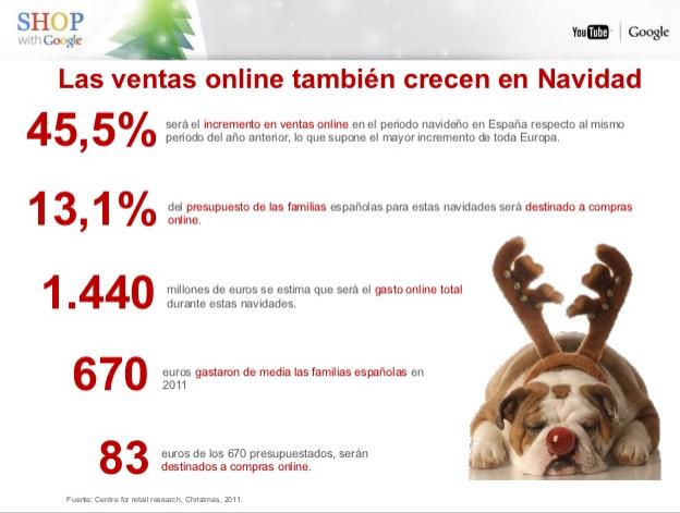 Ventas Online Aumentan en Navidad