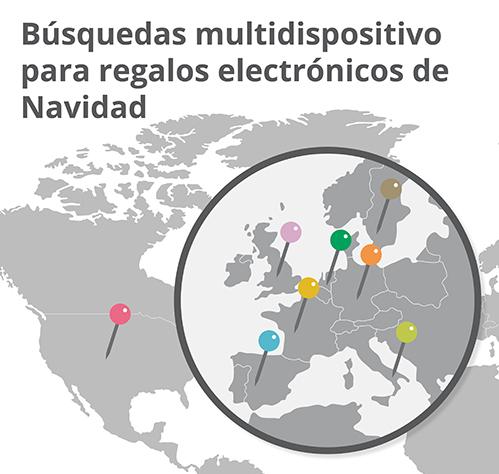 Analisis Busquedas Multidispositivo en Europa 2013